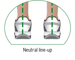 Neutral foot strike (or neutral line-up)